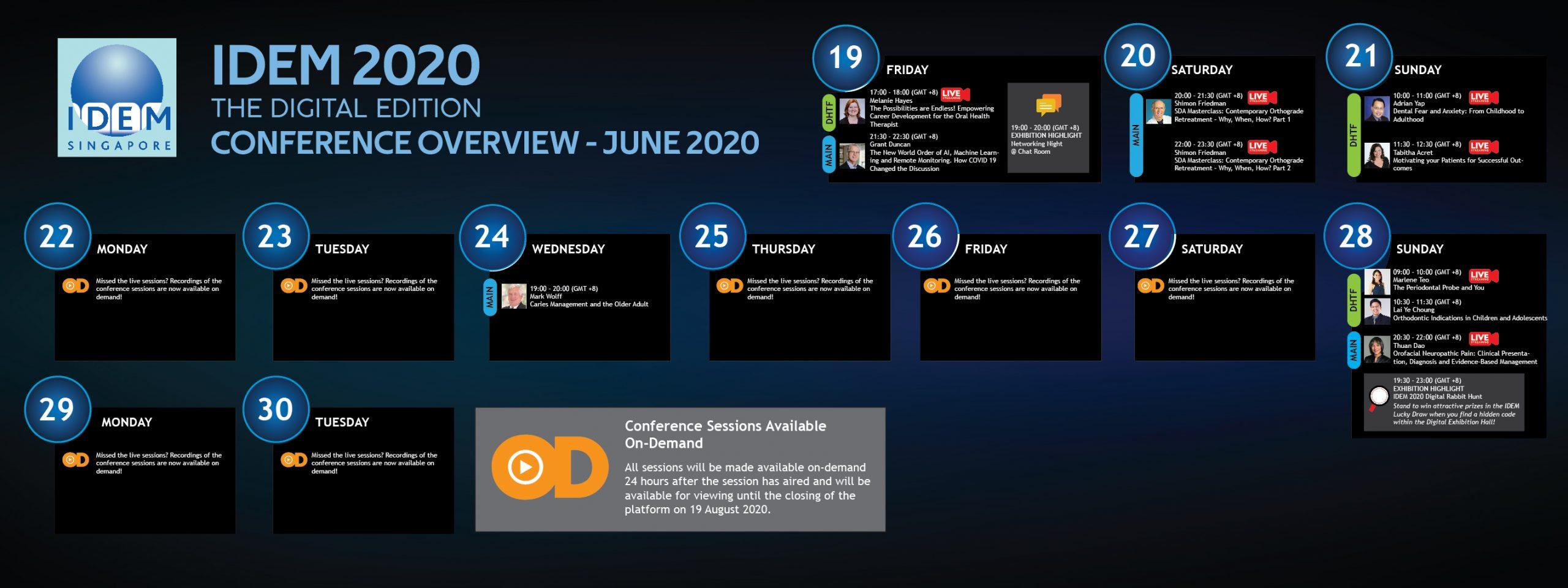 IDEM 2020 Conference Programme 01 scaled - Conference Programme